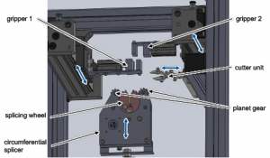 Figure 5: CAD drawing of the designed circumferential splicer unit featuring two grippers and a cutter unit